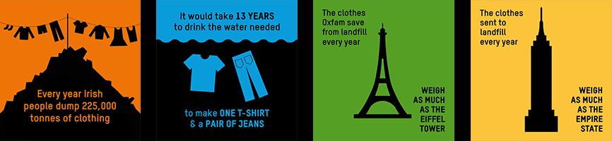 sustainable fashion statistics ireland